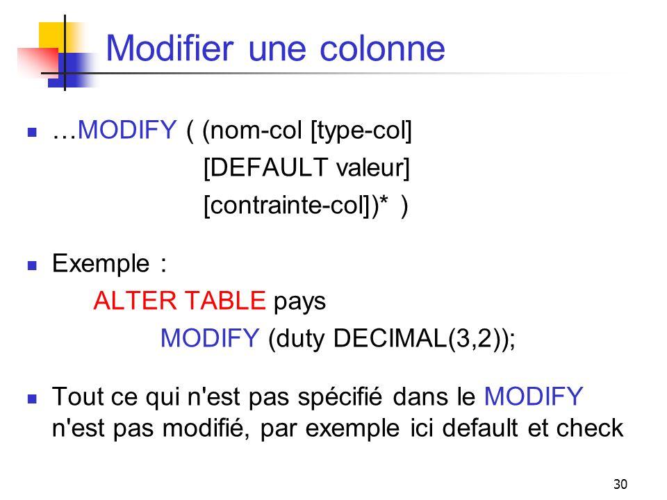 Modifier une colonne …MODIFY ( (nom-col [type-col] [DEFAULT valeur]